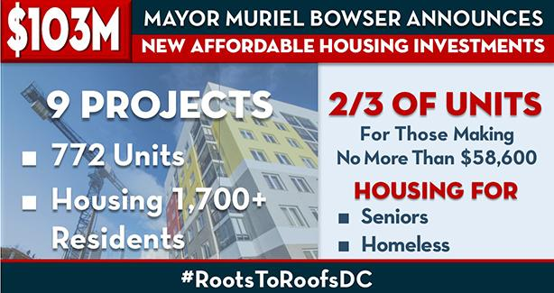 Mayor Bowser Announces $103 Million Investment in Affordable Housing