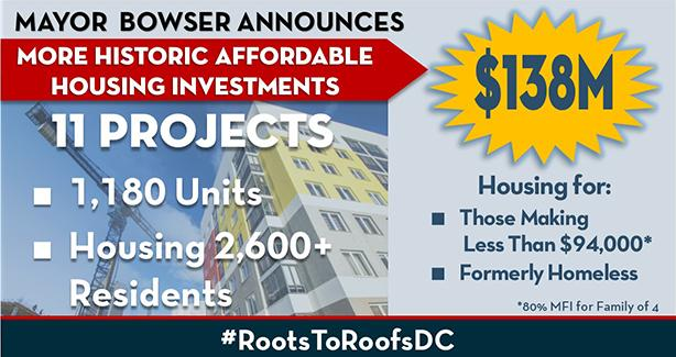 DC Government funding to provide housing for over 2,600 Washingtonians