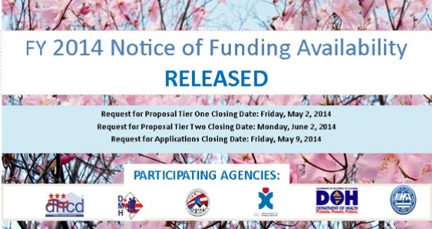 2014 Notice of Funding Availability released