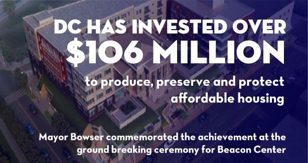 DC has invested over $106 million in affordable housing