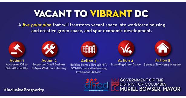 "Mayor Bowser Launches ""Vacant to Vibrant DC"""